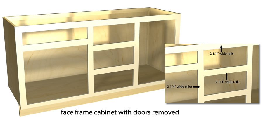 standard kitchen cabinet face frame dimensions kitchen stephan woodworking shaker inspired cabinet patterns