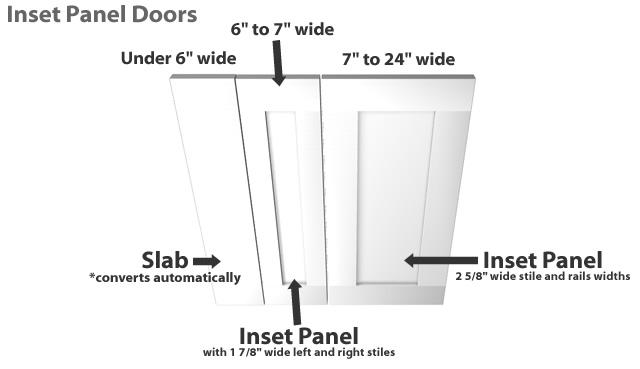 shaker beadboard inset panel cabinet door. Black Bedroom Furniture Sets. Home Design Ideas