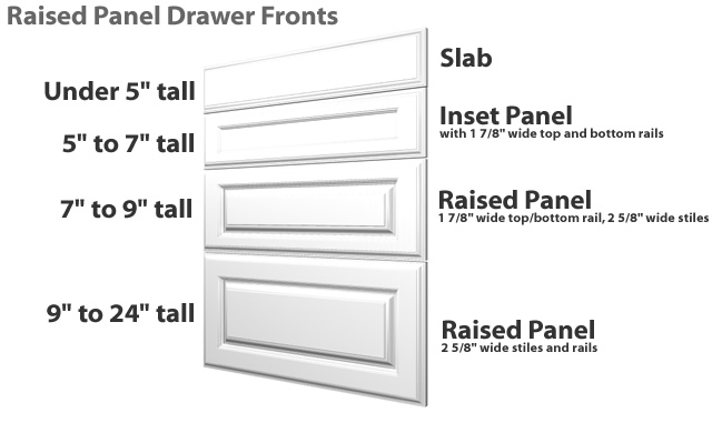 Seattle Raised Panel Cabinet Drawer Front