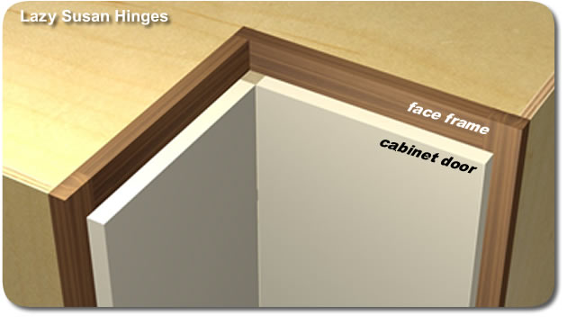 lazy susan cabinet hinges